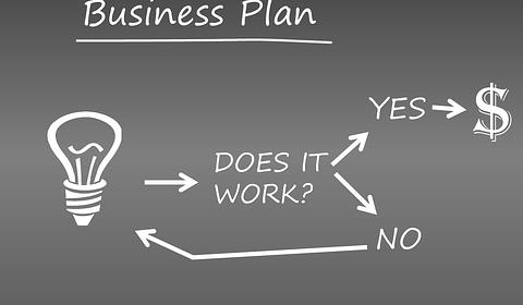 Een-business-opzetten